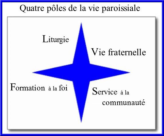 Quatre poles_FRA (3)_Border